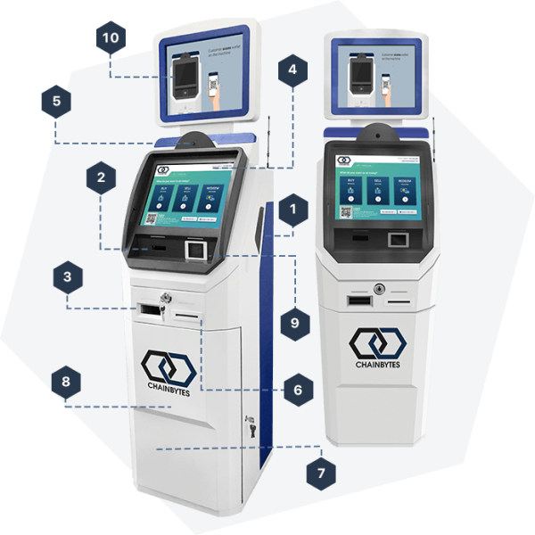 Bitcoin ATM machines with 2 screens by ChainBytes company