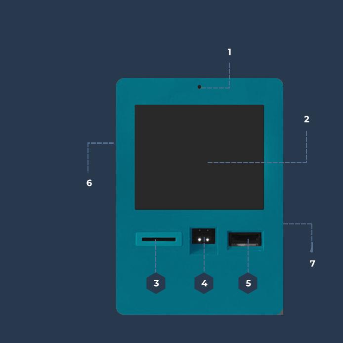 Bitcoin ATM desktop model by ChainBytes ATM